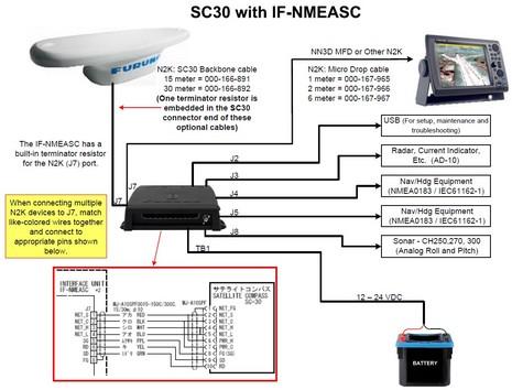 the marine electronics hub furuno sc nmea every furuno sc30 if nmeasc diagram jpg