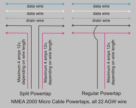 N2K_powertap_diagram_cPanbo.jpg
