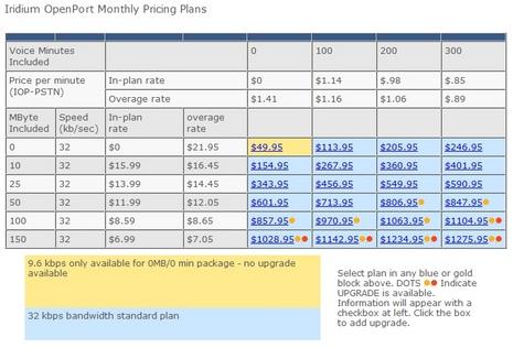 OpenPort_Pricing-gmn.JPG