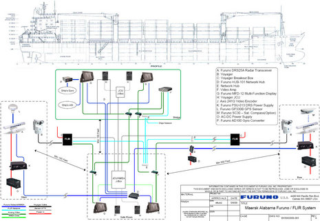 Furuno FLIR IRIS system.jpg