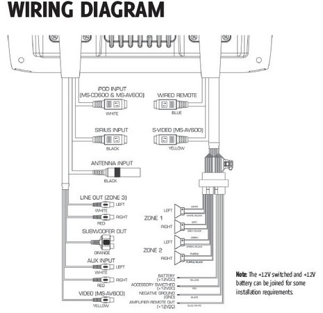 Fusion_600_series_wiring_diagram thumb 465x450 1455 free iphone charger wiring help hd wallpaper free wiring diagram fusion wiring diagram at alyssarenee.co