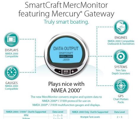 SmartCraft_MercMonitor_NMEA_2000_gateway.JPG