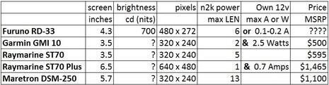 Furuno_RD-33_competitive_matrix_cPanbo.JPG