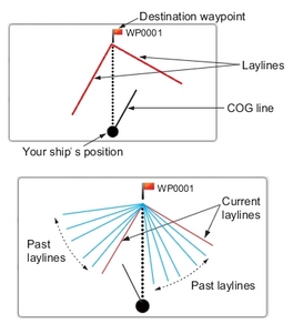 Furuno_RD33_laylines_cPanbo.JPG