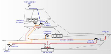 BEP_CZone_sample_system_diagram2.JPG