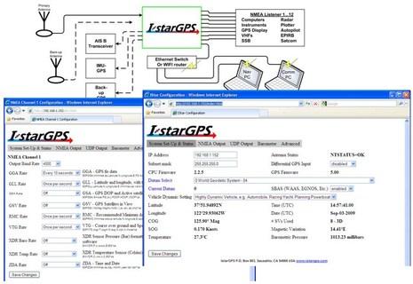 istargps diagram and screens.JPG