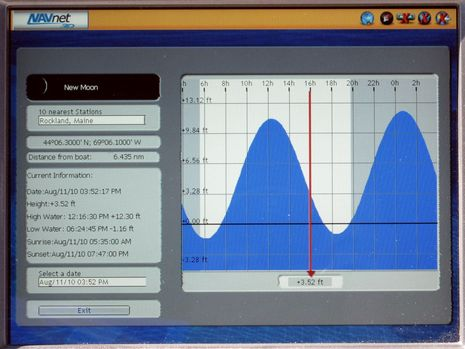 Furuno_NN3D_tides_example_cPanbo.JPG
