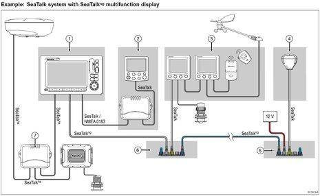 raymarine radar wiring diagram panbo the marine electronics hub    raymarine    seatalk  panbo the marine electronics hub    raymarine    seatalk