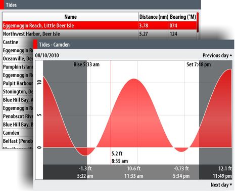 Simrad_NSE_tides_example_cPanbo.JPG