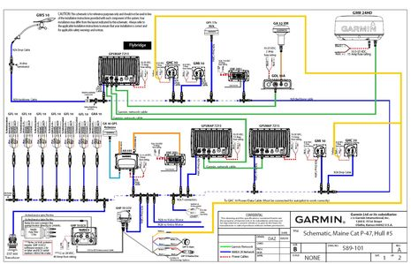 panbo the marine electronics hub first maine cat flying bridge p p47 garmin system jpg
