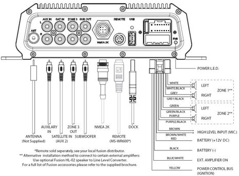 simple wiring diagram fishing boat images wiring diagram for bait basic boat wiring diagram panboco ives201012simrad