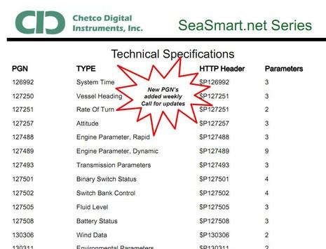 Chetco_SeaSmart_N2K_PGN_conversions.JPG
