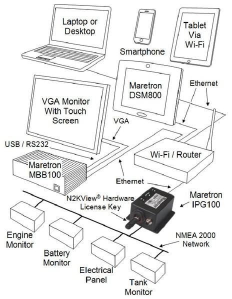 Maretron_NPG100_system_diagram.jpg