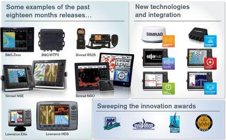 Navico_innovation.jpg