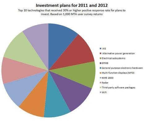 MTA_Investment_Plans_Graphic.JPG