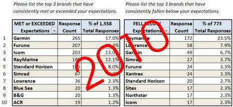 MTA_survey_brand_awareness_and_perception.jpg