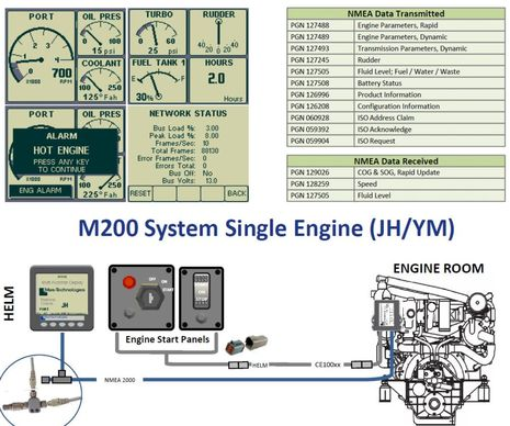 yamaha hour meter wiring diagram panbo the marine electronics hub mas technologies m200  panbo the marine electronics hub mas technologies m200