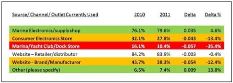 MTA_survey_sourcing_data.jpg