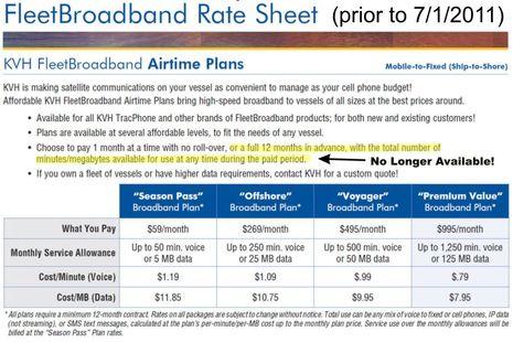 Pre_2011_Inmarsat_Airtime_rates.jpg