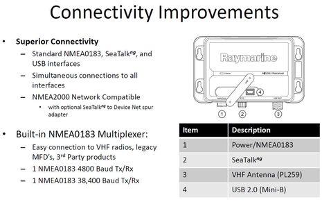 Raymarine_AIS350_and_650_connectivity.jpg