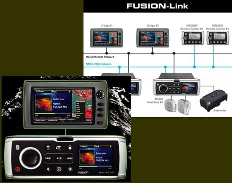 Fusion Link2 thumb 465x367 4525 panbo the marine electronics hub fusion marine stereo 700 series fusion marine stereo wiring diagram at eliteediting.co
