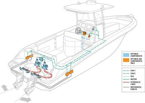 Teleflex_Optimus_diagram.jpg