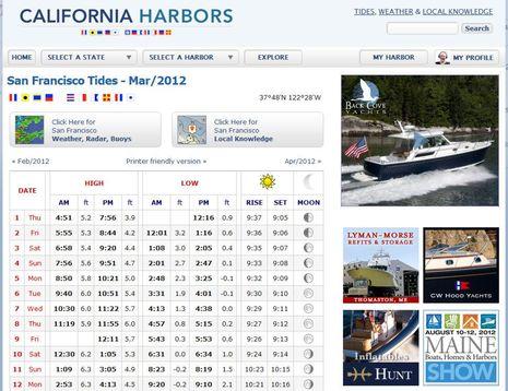 USHarbors_tide_tables_cPanbo.jpg