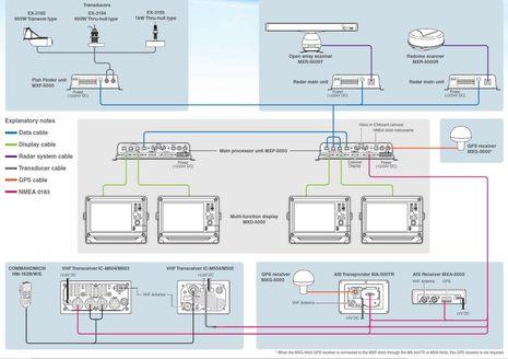 Icom_MXP-5000_data_diagram.jpg