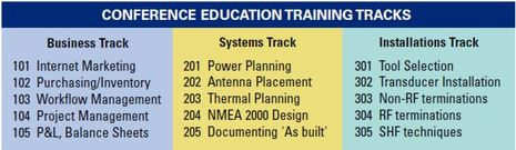 NMEA_2012_training_tracks.jpg