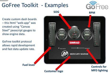 Open N2K to WiFi, Chetco SeaSmart & DMK Yacht Instruments - Panbo