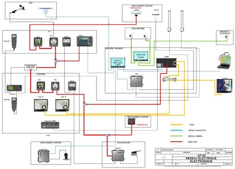 Garcia_GT_54_electronics_diagram.jpg