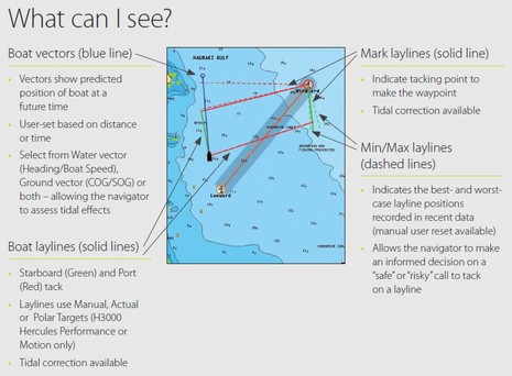 B_G_Zeus_Sailing_Navigation_Guide_excerpt.jpg