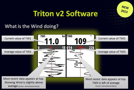 BandG_Triton_v2_WindPlot_explained.jpg