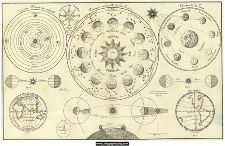 VI_Celestial_Objects_courtesy_infographicality-com.jpg