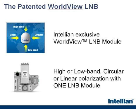 Intellian_WorldView_LNB_slide.jpg
