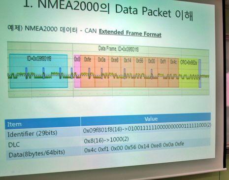 KMU_NMEA_2000_Lab_teaching_slide.jpg