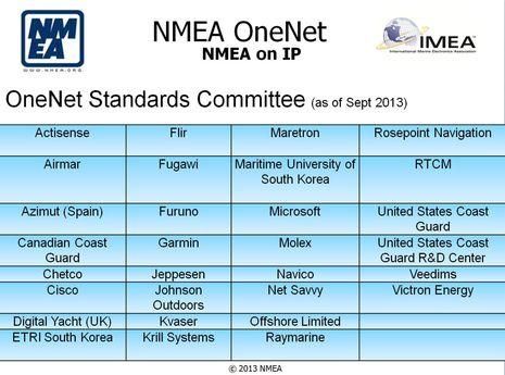 OneNet, NMEA finally creates a marine Ethernet standard! - Panbo