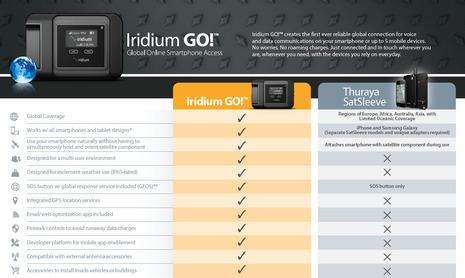 iridium-go-versus-thuraya.jpg