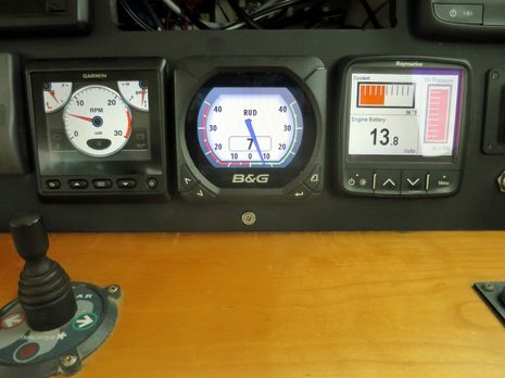 Gizmo_2014_digital_engine_displays_cPanbo.jpg