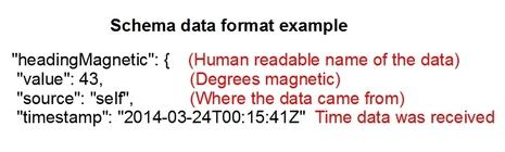 Segnale K dati format.jpg