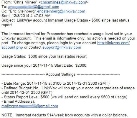 LinkWav_usage_alert_email_aPanbo.jpg