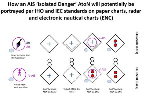 possible_AIS_Danger_AtoN_icons_aPanbo.jpg