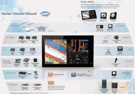 MIBS2015_Furuno_NavNet_TZT2_network_cPanbo.jpg