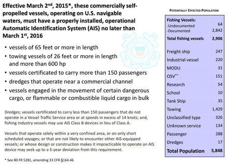 USCG_expanded_AIS_mandates_2015_vessel_estimate_aPanbo.jpg