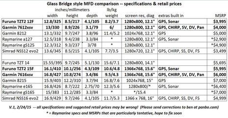 glass_bridge_MFD_specs_n_prices_2-2015_cPanbo.jpg