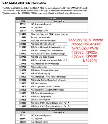AMEC_Camino_701_Class_A_AIS_NMEA_2000_PGNs_aPanbo.jpg
