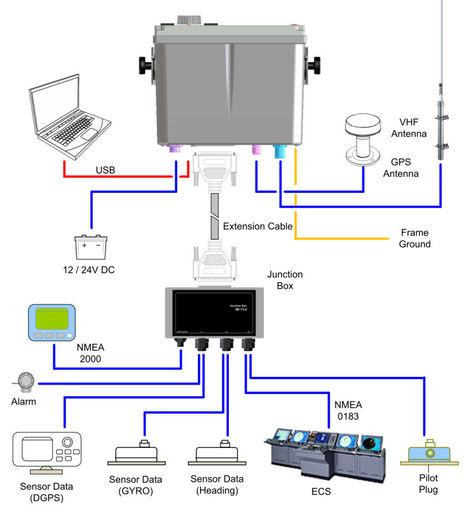 AMEC_Camino_701_Class_A_AIS_connection_diagram_aPanbo.jpg