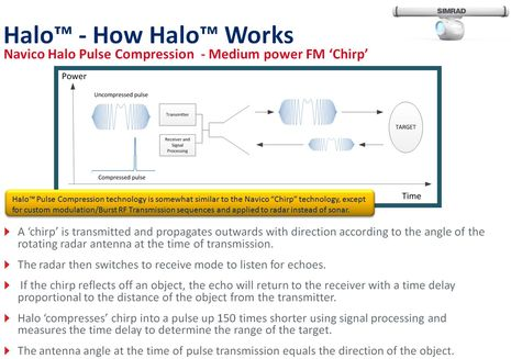 Simrad_Halo_how_it_works_aPanbo.jpg