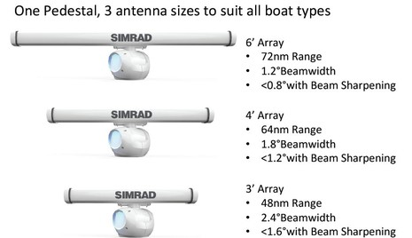 Simrad_Halo_size_range_aPanbo.jpg