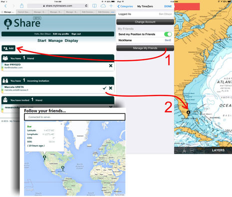 Image Result For Transfer Photos From Ipad To Pc